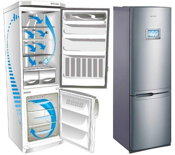 Быстрый, качественный ремонт холодильников